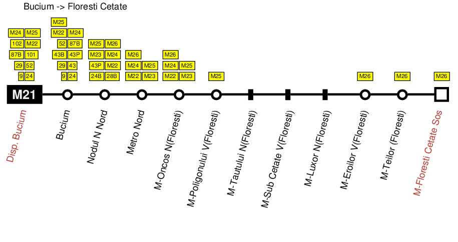 m21-info1