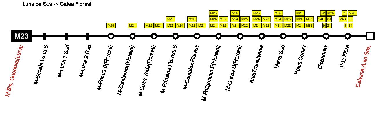 m23-info2