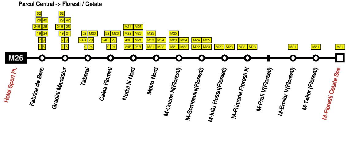 m26-info1
