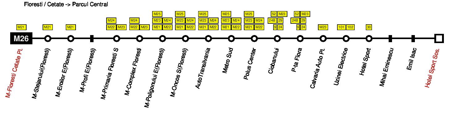 m26-info2